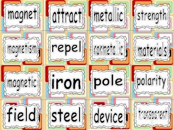 ALBERTA SCIENCE ~ Magnetism ~ Word Wall Words
