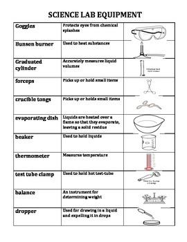 SCIENCE LAB EQUIPMENT: STUD... by Liz Smart | Teachers Pay Teachers