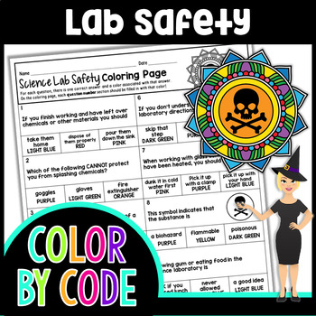 SCIENCE LAB SAFETY COLORING PAGE, QUIZ
