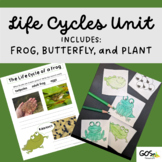 Science: Life Cycles of the Plant, Frog, and Butterfly {EDITABLE}