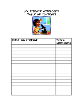 SCIENCE NOTEBOOK TABLE OF CONTENTS
