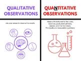 SCIENCE: Qualitative and Quantitative Observations Poster