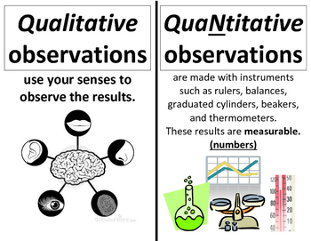 SCIENCE: Qualitative and Quantitative Observations Poster