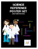 SCIENCE REFERENCE SET - Scientific Method & Tools
