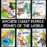 SCIENCE SCAFFOLDED NOTE/ ANCHOR CHART BUNDLE: BIOMES OF THE WORLD