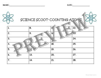SCIENCE SCOOT- COUNTING ATOMS