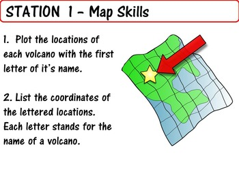 SCIENCE STATIONS:  VOLCANOES (Strong Math Connection)