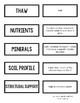 SCIENCE VOCAB GAME CARDS - SOIL, ROCKS & MINERALS