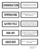 SCIENCE VOCAB GAME CARDS - WATER CYCLE