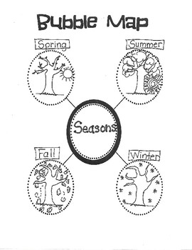 """SCIENCE:  """"Weather and Seasons"""" for Young Artists"""