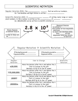 SCIENTIFIC NOTATION GUIDED NOTES & PRACTICE PROBLEMS