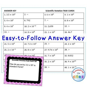 SCIENTIFIC NOTATION - Task Cards {40 Cards}