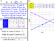 SCOOT - Algebra Patterns & Graphing (Common Core Aligned)