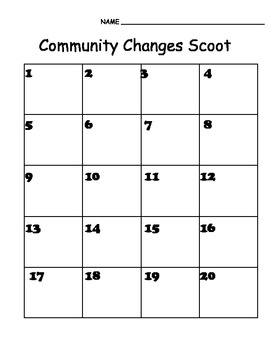 SCOOT:  Community Changes