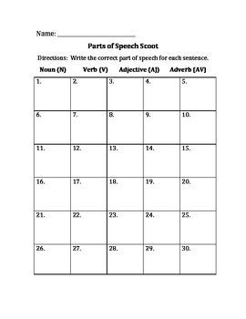 SCOOT: Parts of Speech