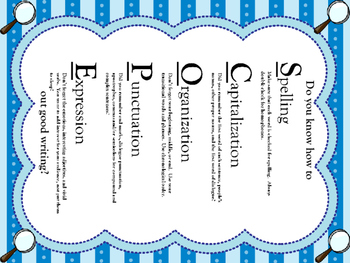 SCOPE out good writing Poster (blue): editing and revising