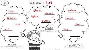 SCRIBING SENTENCES - Writing Nouns, Verbs, and Adjectives; Self-Check