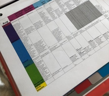 Editable Secondary SDC Curriculum Map Template - By Month and By Week