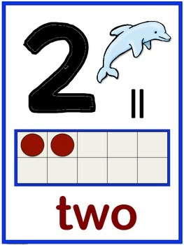 SEALIFE Numbers to 20 Posters Room Decor (Whimsy Workshop Teaching)