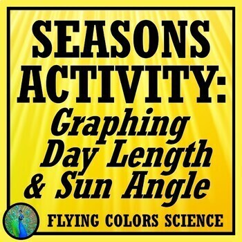 SEASONS ACTIVITY: Graph the Sun's Angle + Length of Daylight NGSS MS-ESS1-1