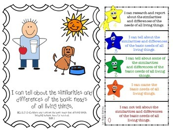 SECOND GRADE SCIENCE GOALS WITH GRAPHICS and 2 SETS of RUBRICS