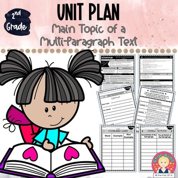 SECOND GRADE UNIT Main Topic of a Multi-Paragraph Text-RI.2.2; RI.2.1 - EDITABLE