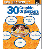 30 Graphic Organizers for Reading Grades 5-8