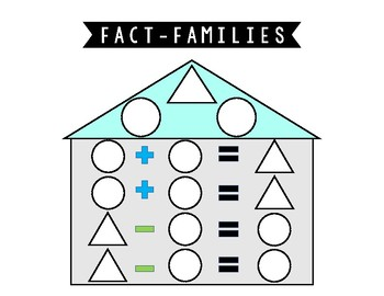 SEE SAW FACT FAMILY