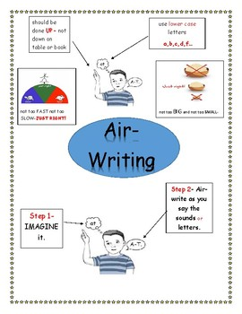 SEEING STARS READING- Set the Climate & Air-Writing POSTERS