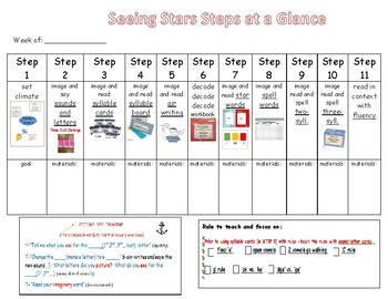 SEEING STARS- reading LESSON PLAN, POSTERS, and GAMES  BUNDLE