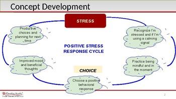 SEL - Practicing Personal Calming Signals