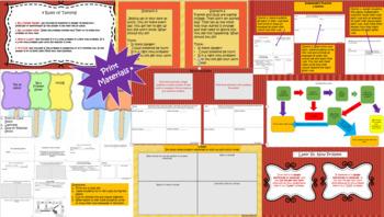 SEL Tattling 5E Lesson Plan: Digital & Print materials. ActivInspire FlipChart!
