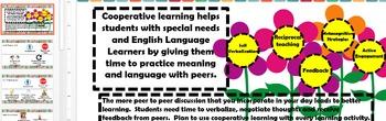 SEL cooperative learning task cards ELL ESL Sped Speech