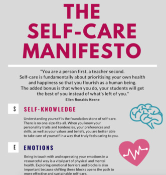 SELF-CARE for Teachers Formula Infographic