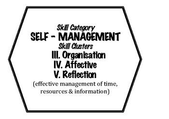 SELF MANAGEMENT ATL SKILLS