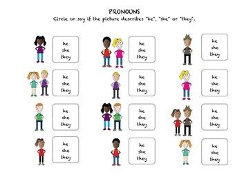 SENTENCE CONSTRUCTION (pronouns, is/are, verbs, vocab)
