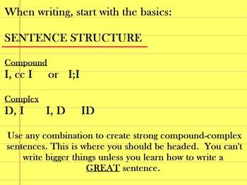 SENTENCE STRUCTURE COMPOUND COMPLEX