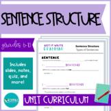 SENTENCE STRUCTURE | Get It Write Grammar Curriculum