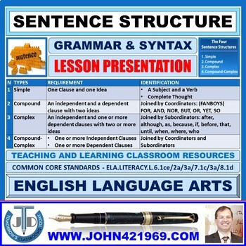 SENTENCE STRUCTURE READY TO USE PRESENTATION