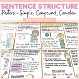 SENTENCE STRUCTURE: SIMPLE: COMPOUND: COMPLEX: TYPES OF SENTENCES: POSTERS