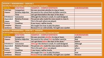 SENTENCES BY STRUCTURE & FUNCTION: BUNDLE