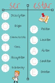 SER & ESTAR Infographic
