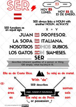 SER & ESTAR  Infographics [Detailed  Version]