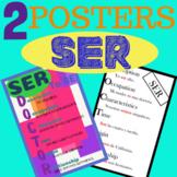 SER Spanish Poster DOCTOR vs. ESTAR PLACE