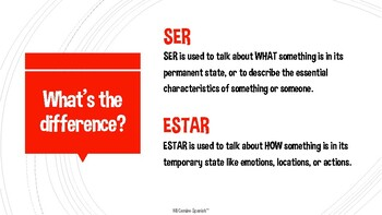 SER vs. ESTAR (Understanding the Rules and Q&A)