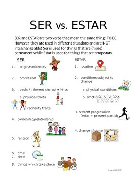 SER vs. ESTAR printable - crossword - uses - verb chart- no prep