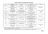 SESE & SPHE Long Term Plan (Grid) for 5th Class EDITABLE