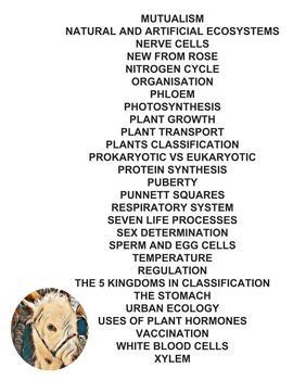 SET of  65  FuseSchool BIOLOGY Video Guides