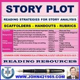 STORY PLOT HANDOUTS