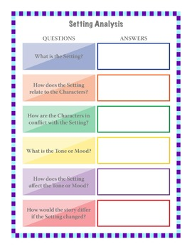 SETTING: The FIVE Elements of a Story Graphic Organizers